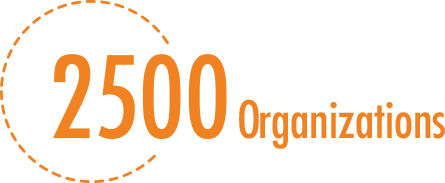 number of organizations