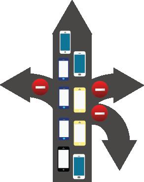 Traffic Stering