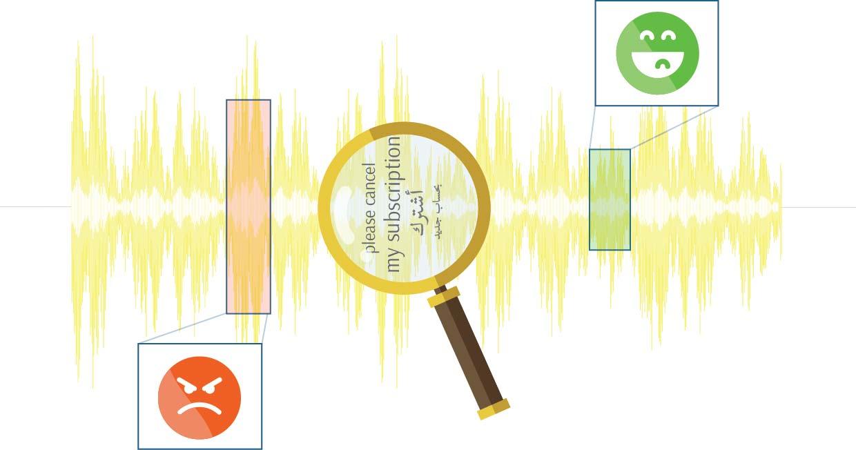Globitel Upgrades SpeechLog with a Powerful Speech Analytics Module