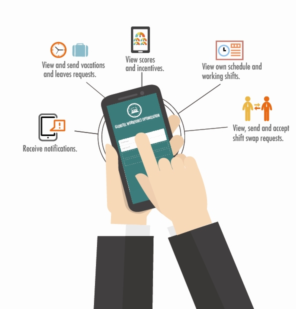 "Globitel Grants Mobility to the Workforce Optimization Solutions Suite with ""WFO Mobile App"""
