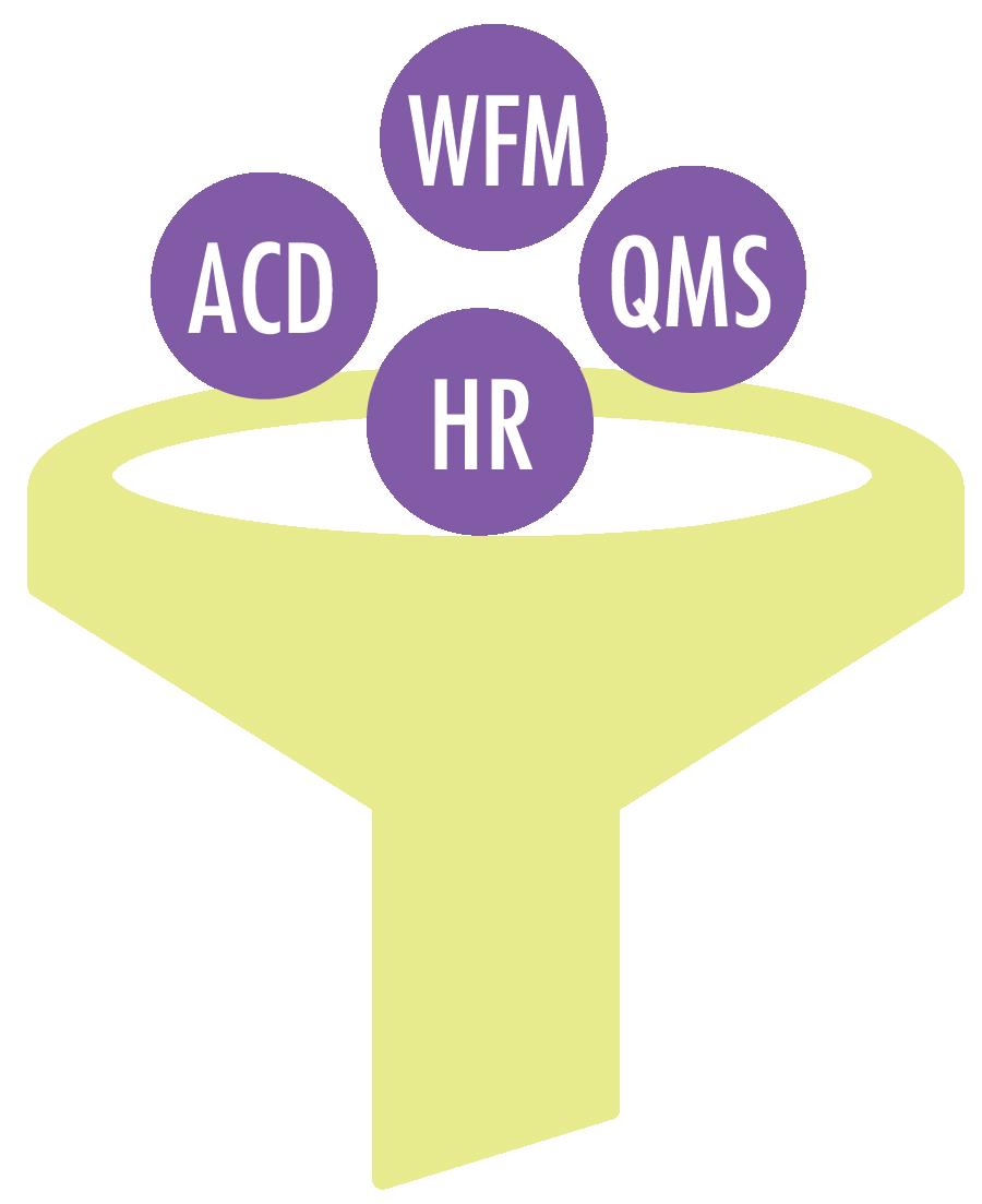 performance management platform