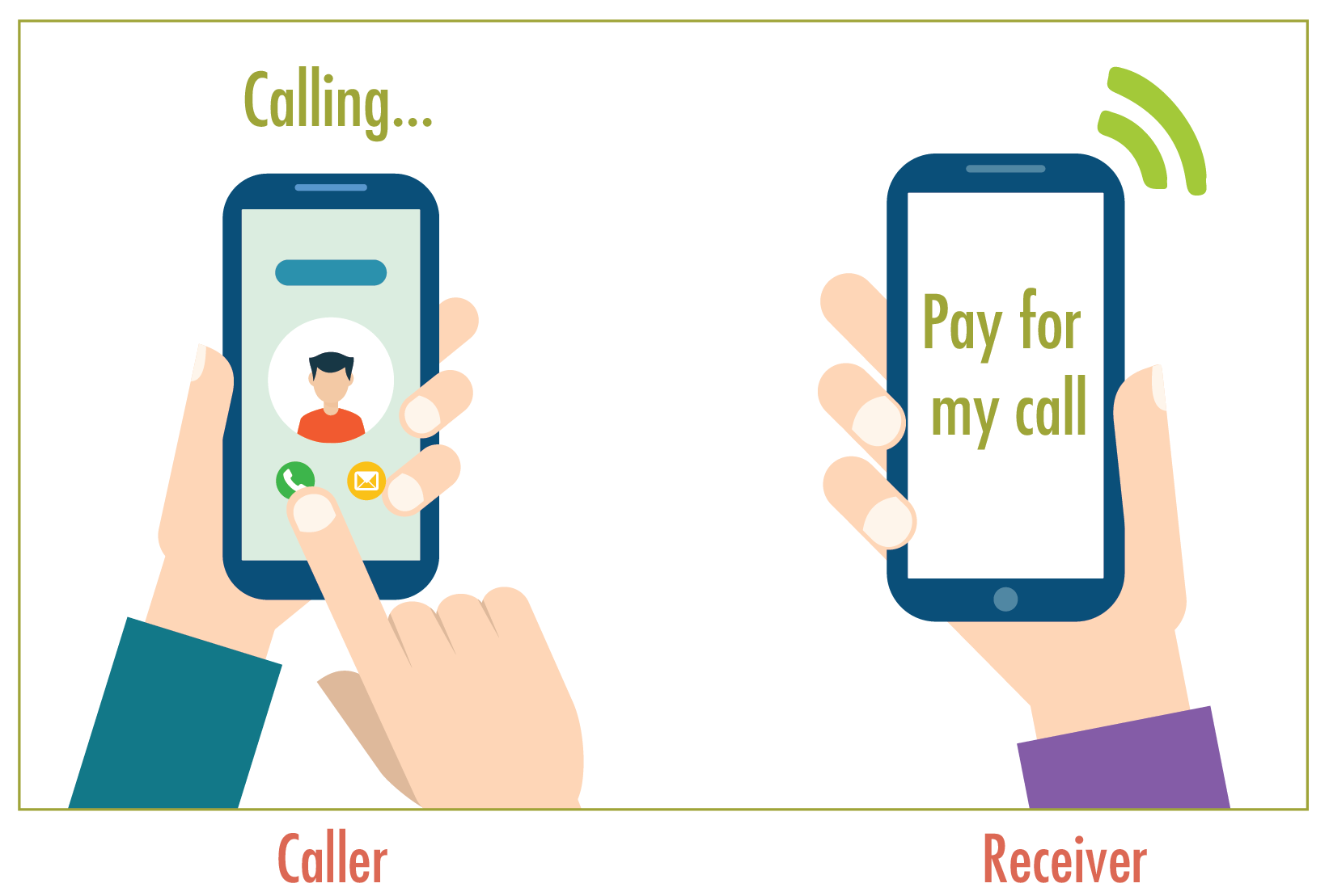 collect call graphic-01