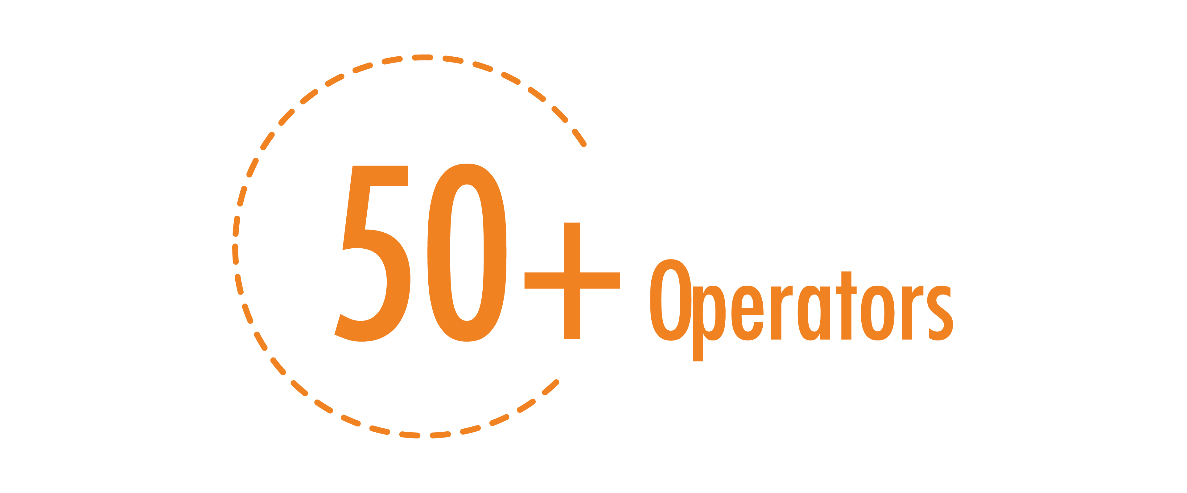 number of operators 50