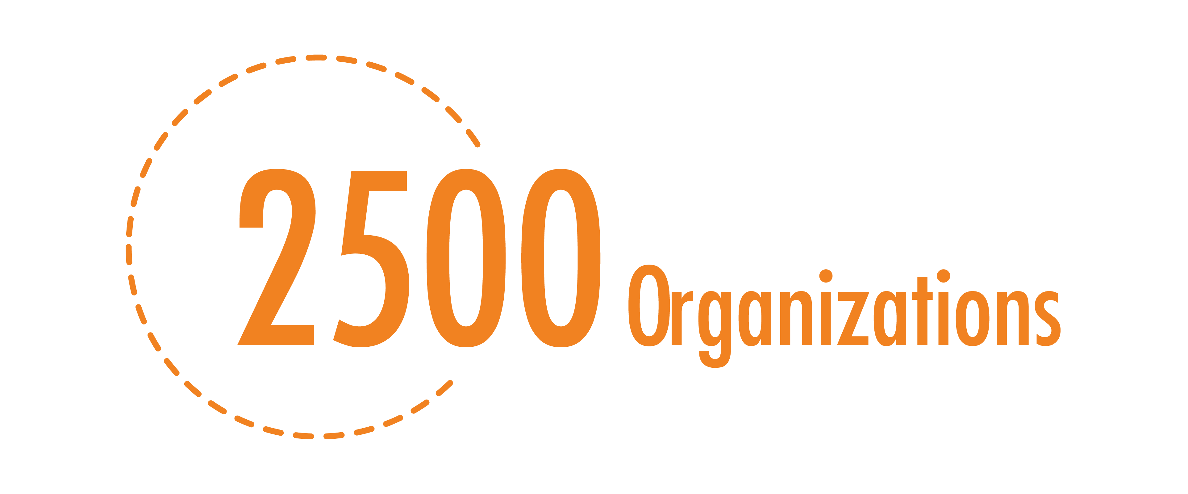number of organizations 2500