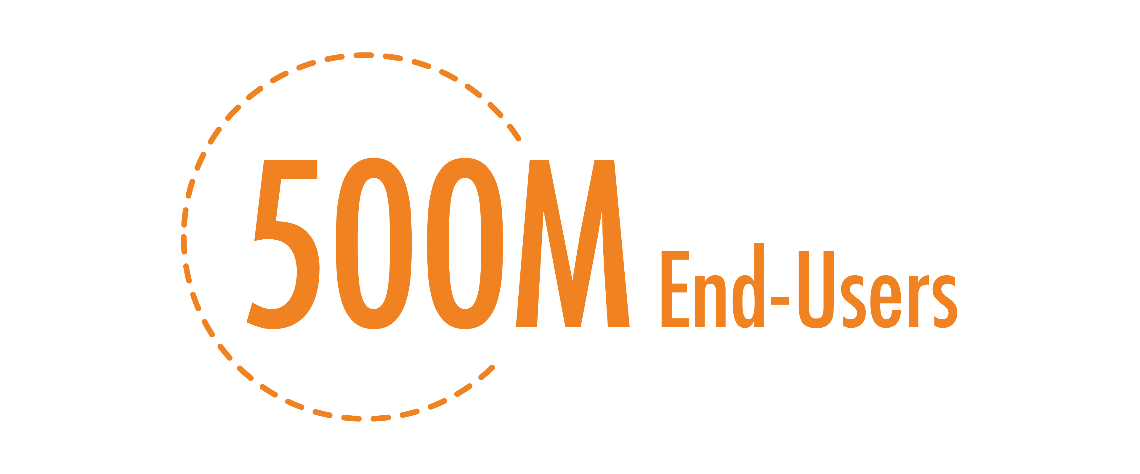 number of end users 500 million