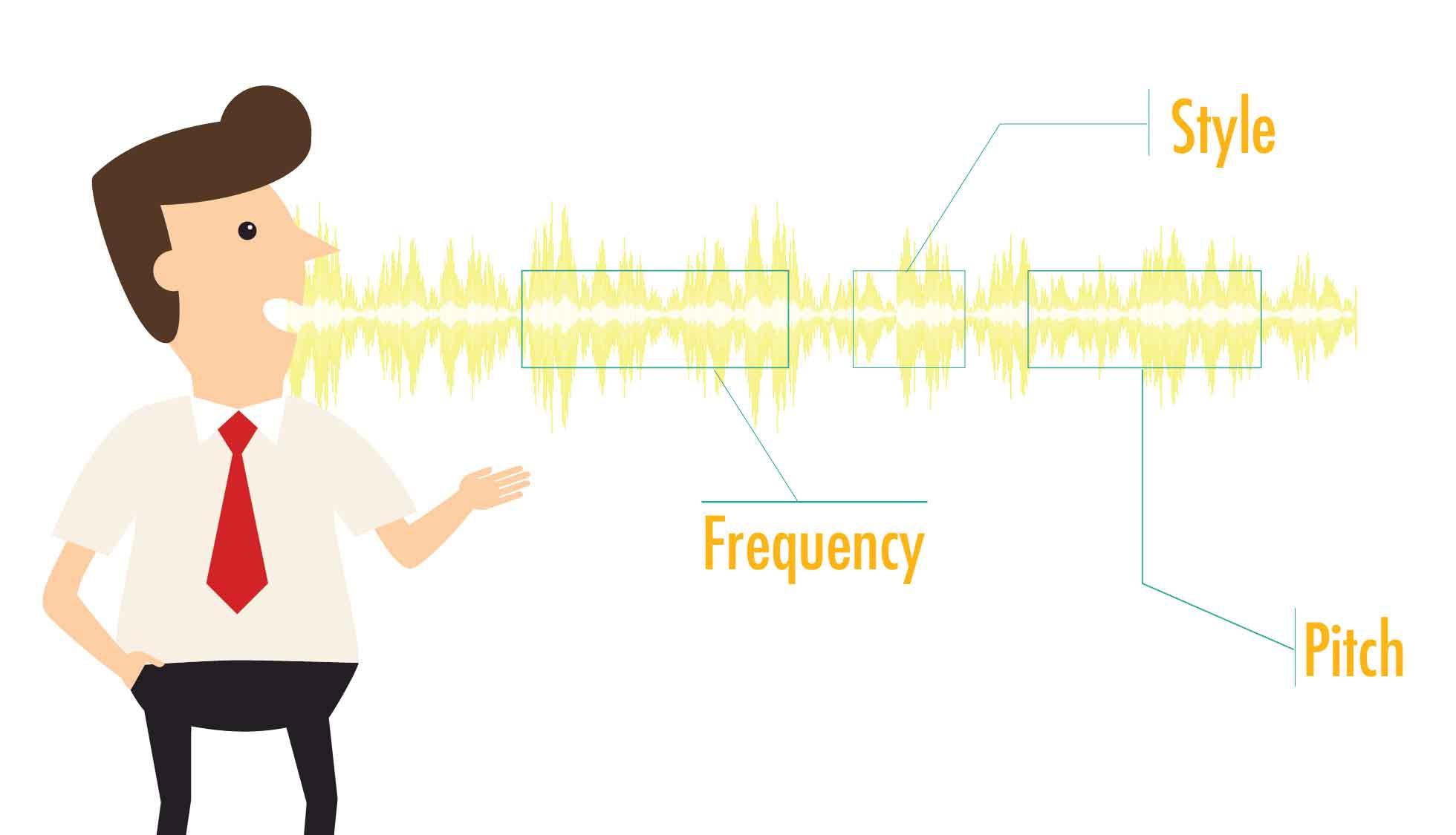 speechlog voice authentication